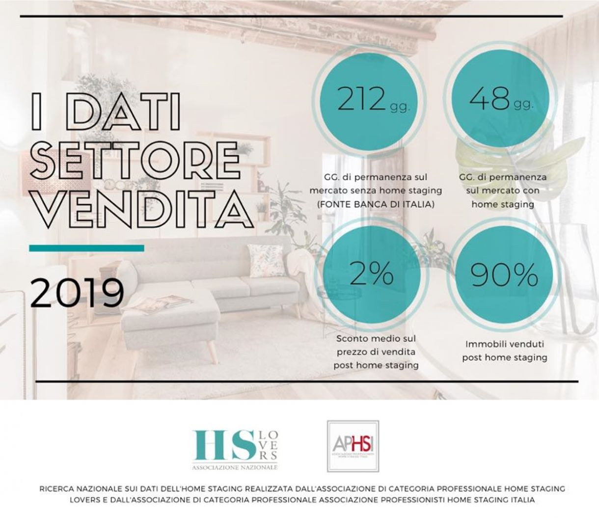 i dati vincenti dellhome staging 2019